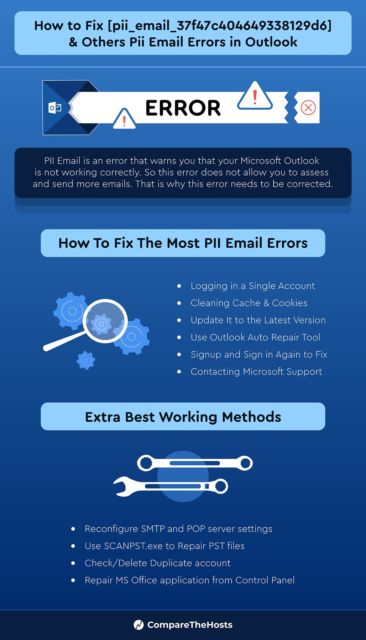 How To Fix PII Email Error Infographic